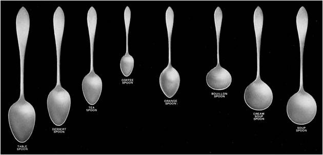 different types of spoons google search amuse. Black Bedroom Furniture Sets. Home Design Ideas