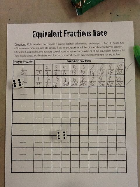 Equivalent Fraction Race - I am super excited for this activity!