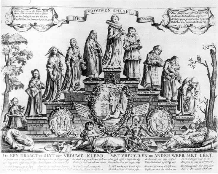 De Levenstrap, gravure uit de 17e eeuw door Pieter Jan Entrop