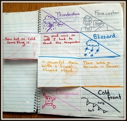 Vocabulary in spiral notebook.