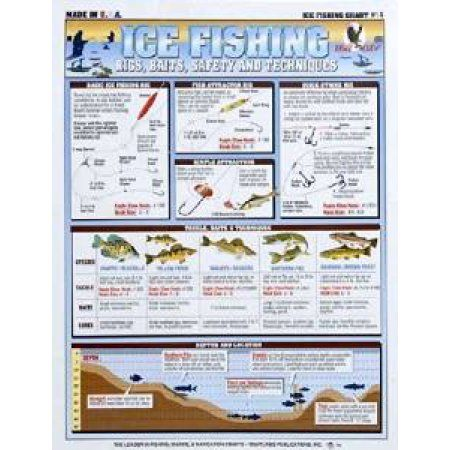 Tight Lines How to Ice Fish Chart - Rigs - Baits - Techniques Multi-Colored, Multicolor