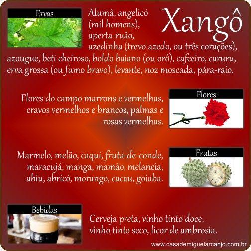 Infográfico_Xangô_Ervas-Frutas-Flores-Bebidas