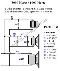 Crossover Design Using Online Crossover Calculator