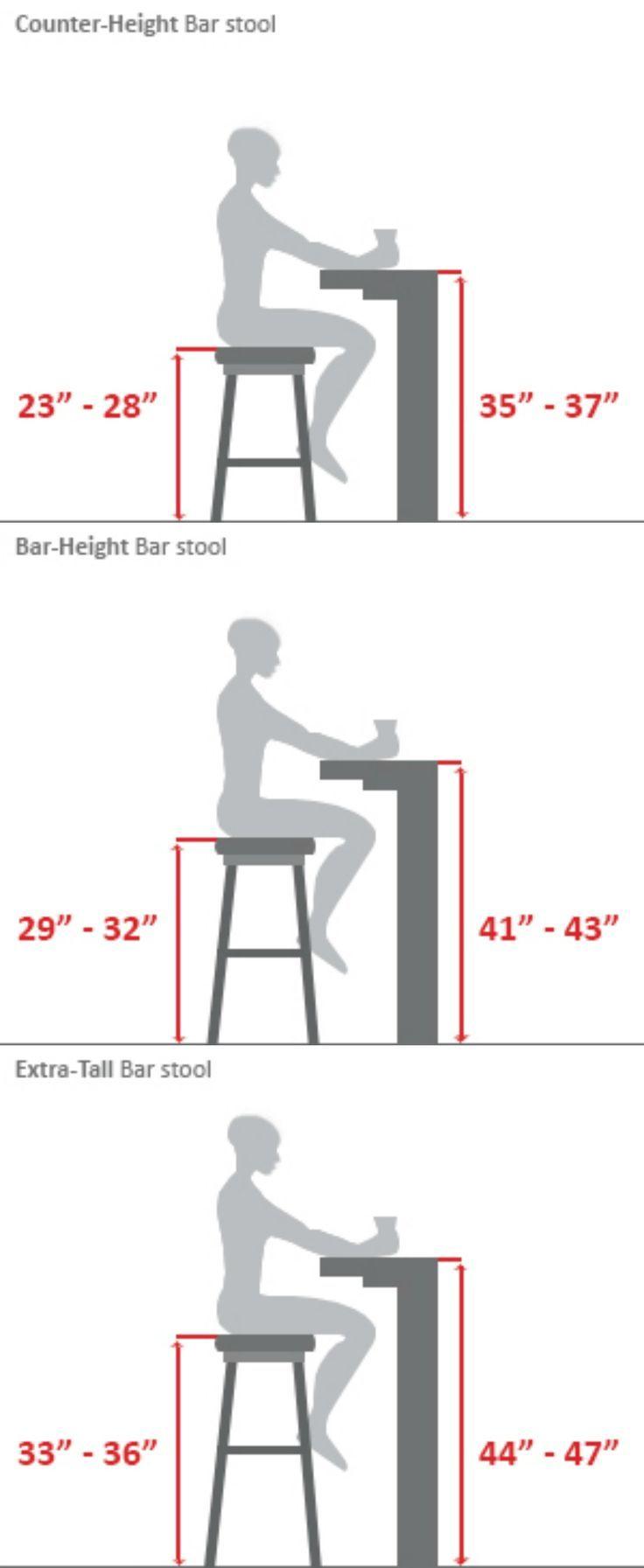 75c5042281bd6c3d2c2e320489a72059 standing desks new homes jpg