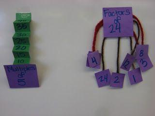 factors & multiples in Math Journal
