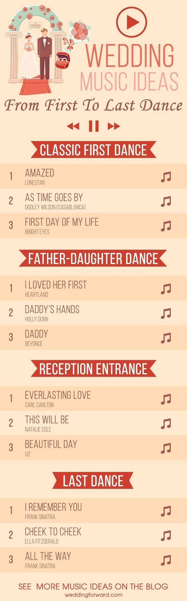 Wedding Music Ideas From-First To Last Dance ❤️ We've put together a few of the best wedding music ideas that will help you with the selection process every part of the wedding day from wedding ceremony, to first song, to the last dance. See more: http://www.weddingforward.com/wedding-music-ideas-first-last-dance/ #wedding #music #playlist #BestWeddingTips #helpwithwedding #weddingceremonyideas