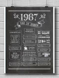 Retro Chalkboard 1987 - Geburtstagsposter
