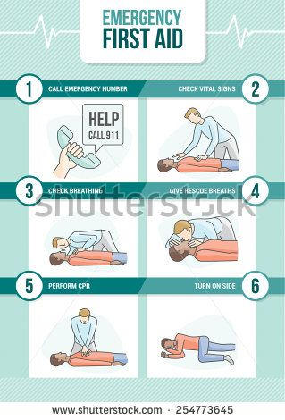 Emergency first aid cpr procedure with stick figures giving rescue breath and cardiomanipulatory resuscitation
