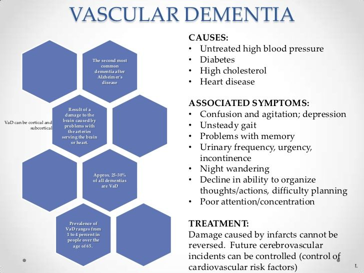 Image result for vascular dementia pictures for free