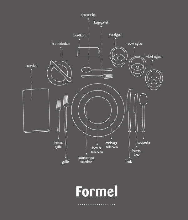 Ideer & inspiration - formel borddækning