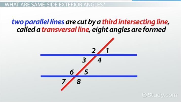 Same Side Interior Angles Math Is Fun Teori Interior Angles