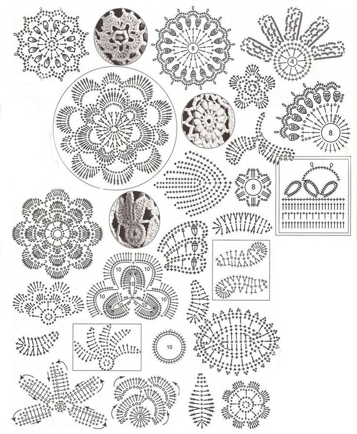 Best 25+ Crochet motif patterns ideas on Pinterest