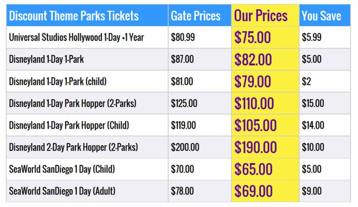 Universal studios discount coupons los angeles