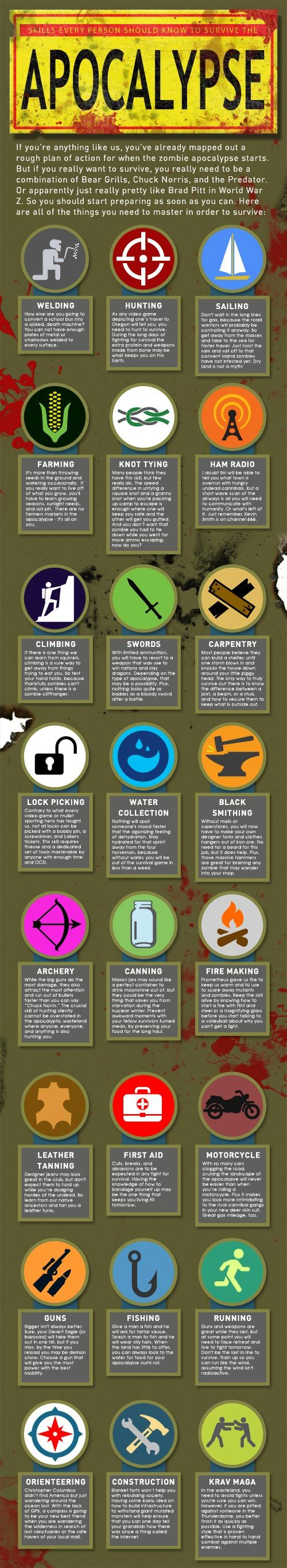 How Many of These 24 Skills Do You Have to Survive the Zombie Apocalypse? - http://freedomprepper.com/how-many-of-these-24-skills-do-you-have-to-survive-the-zombie-apocalypse/