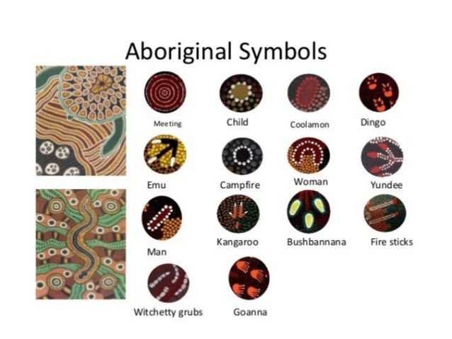 ABORIGINAL COLOURS • Black represents the night and the aboriginal people. • Yellow represents the sun, it is the sacred c...