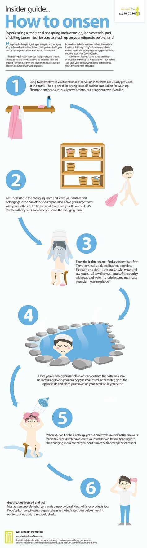 HOW TO ONSEN. Experiencing a traditional hot sprin…