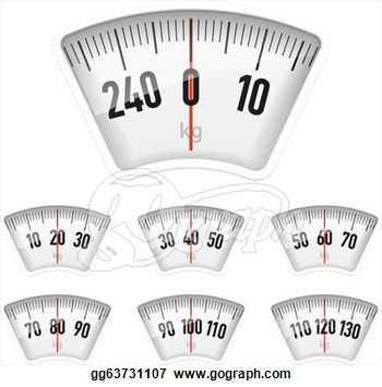 Bathroom scales dial to print for miniature dollhouse bathroom scale