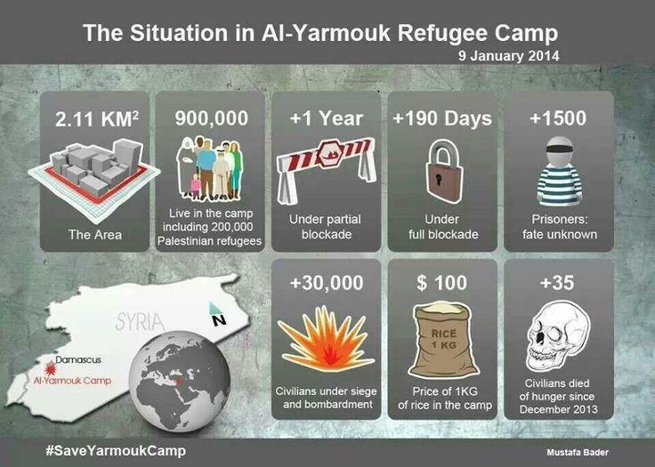 #yarmouk #stop_assad #BloodElections #Break_Siege #SpeakUp4SyrianChildren #syrianpeople #Syria