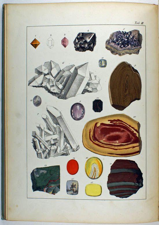 Kurr, Johann Gottlob von (1858)  Mineralreich in Bildern II