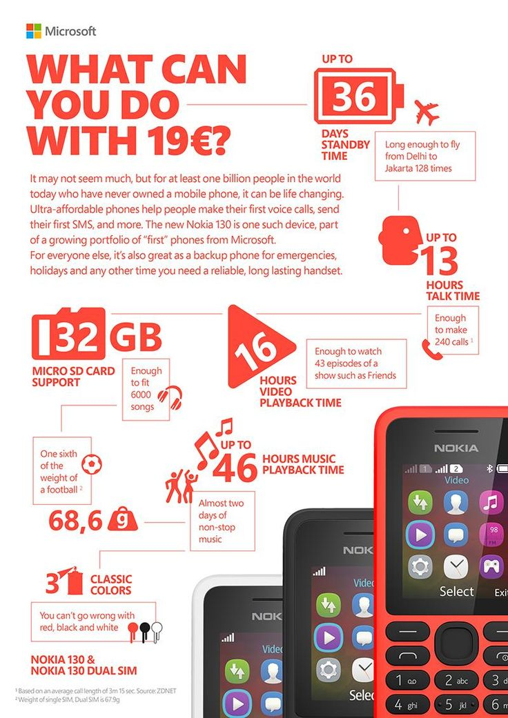 220 best Lumia by Microsoft ! images on Pinterest | Microsoft ...