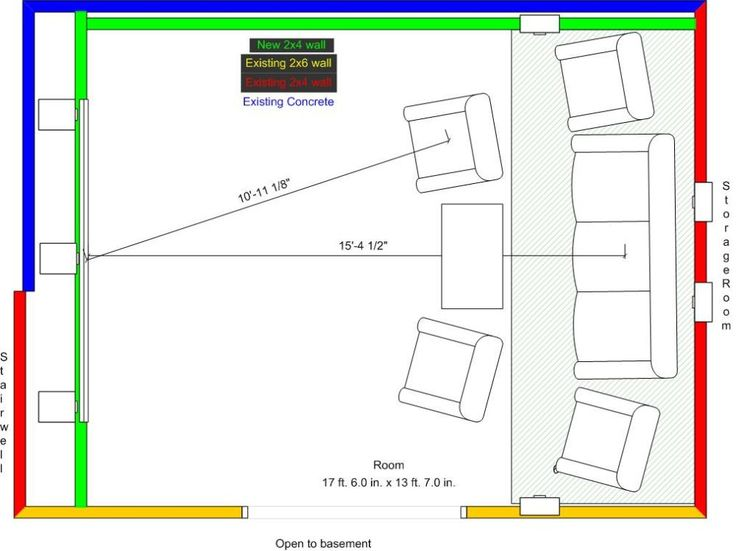 Home theater room seating dimensions discuss theater in for Basement bar dimensions plans