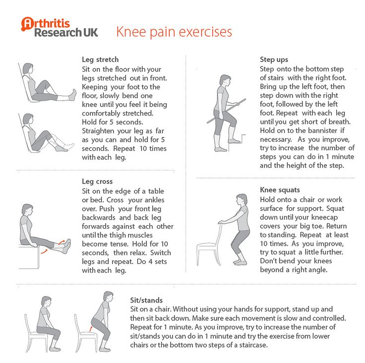 295 best a relief for aches pains images on pinterest thigh knee pain exercises flickr photo sharing ccuart Image collections