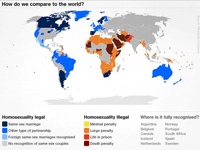 Does australia recognize gay marriage
