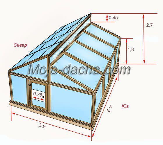 Теплица по Митлайдеру: чертеж и особенности - Моя дача - информационный сайт для дачников, садоводов и огородников