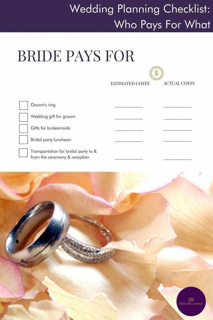Read More About How To Plan A Wedding Under 5000 Click The Link For More Planawed Wedding Planning On A Budget Diy Wedding Planning Wedding Planning Schedule