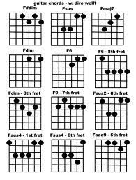 how to find scales for soloing
