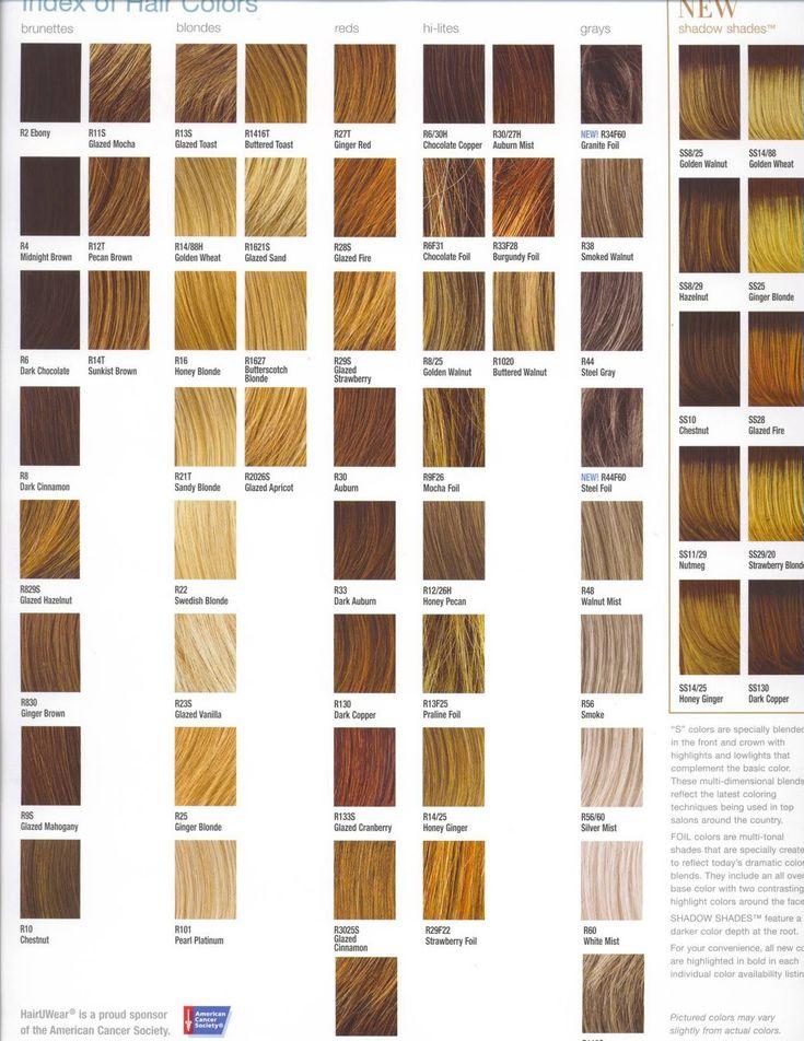 Shades Of Blonde Hair Color Chart Hairallstyles Trendy All Hair Grey Pinterest Hair