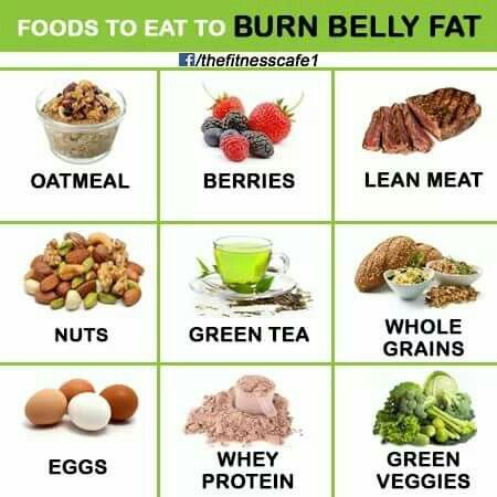Foods for BURN BELLY FAT
