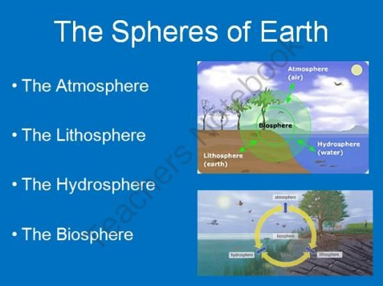 The Spheres of the Earth - Ecology. This package includes the lesson (student and teacher versions of the Power Point), a Bill Nye video with worksheet embedded right into the Power Point and a student lesson handout as a word document. The Power Point is fun and and applicable. Please view the Preview File. In order, the lesson covers: - What are the Spheres of the Earth? - The Atmosphere - The Lithosphere - The Hydrosphere - The Biosphere