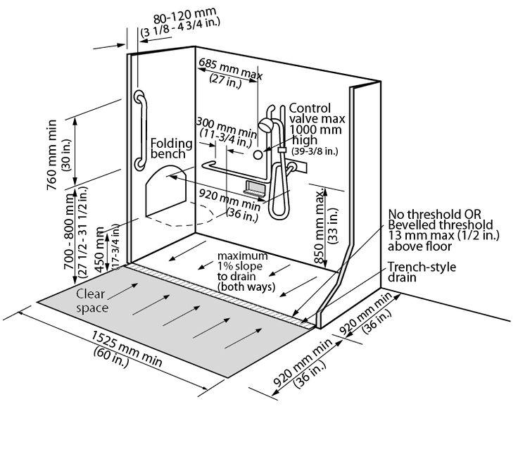 Image Result For Shower Grab Bar Placement Diagram Grab