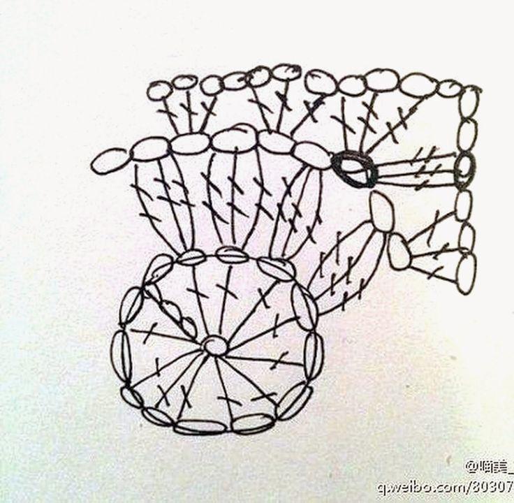 Boa tarde amigas!     Aproveitei os dias frios e chuvosos aqui em Salvador para crochetar muito!   E comecei esse projeto, uma capa ...