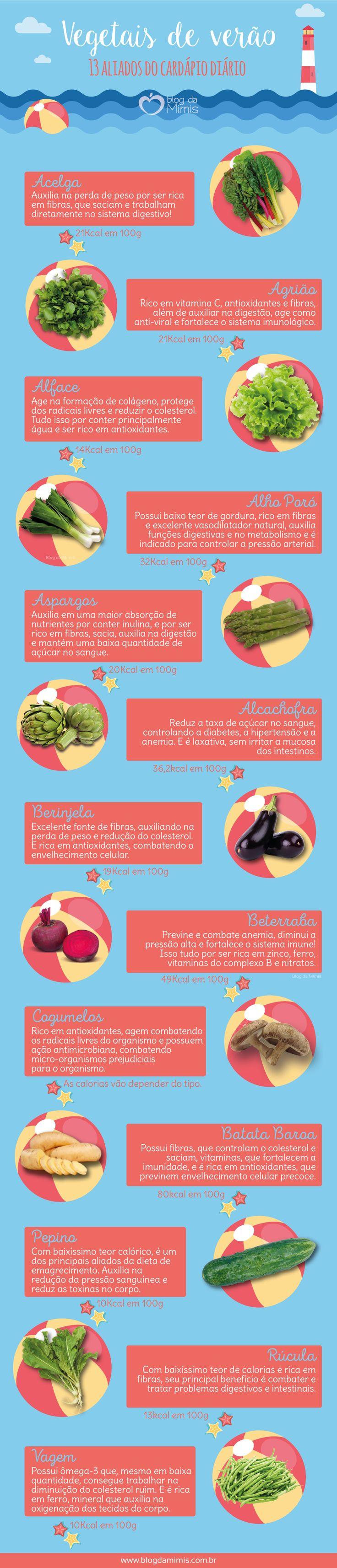 Vegetais de verão: 13 aliados do cardápio diário - Blog da Mimis #vegetais #vegetables #verão #alimentação #dieta #diet