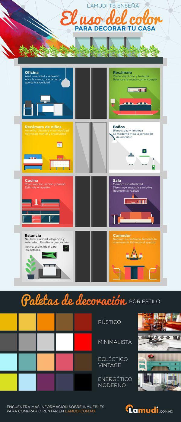 Cómo combinar colores en tu hogar