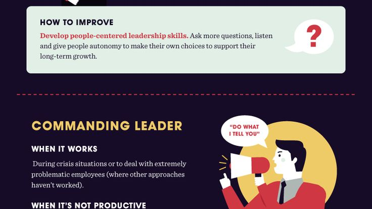 Check out this flowchart to discover your leadership style