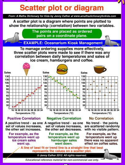 Many colorful math charts and mini-posters on a variety of math topics