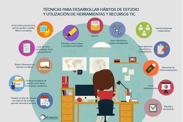 Técnicas de Estudio y TIC - 13 Maneras para Adquirir Habilidades y Conocimientos | #Infografía #Educación
