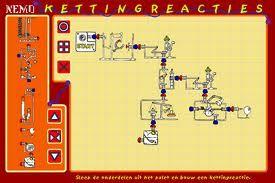 Kettingreacties e-nemo - zelf kettingreacties maken en afspelen