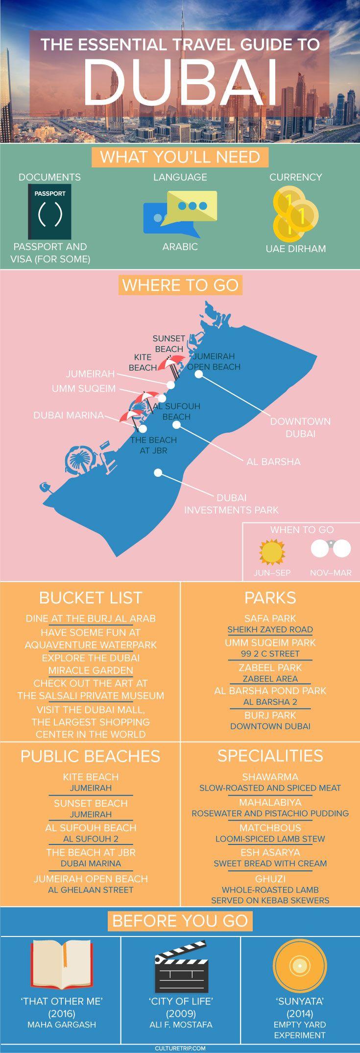 The Essential Travel Guide to Dubai (Infographic) Pinterest: theculturetrip