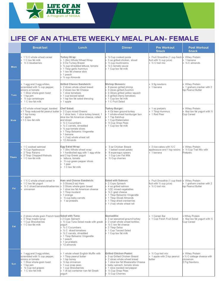 LOA weekly meal plan for female athlete- week 4