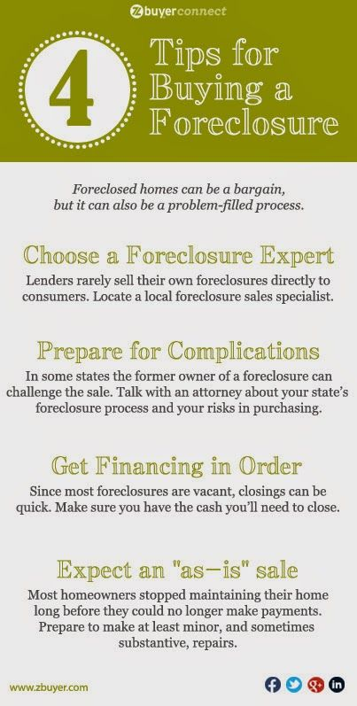 Infographic: 4 Tips for Buying a Foreclosure Good Advice here #alisonrosenow #americanrealtyil #foreclosure