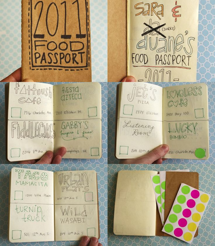 What a fun way to pick places to go for date night!  This restaurant passport idea could be expanded to include all sorts of entertainment options. http://thespottedfox.com/diy-projects/diy-valentine-food-passport