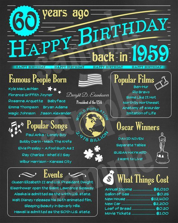 60th Birthday Party Poster Printable Jpg Instant Download