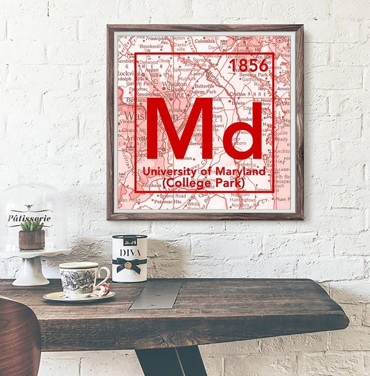 Maryland Terrapins- University of Maryland College Park- Vintage Periodic Map ART PRINT