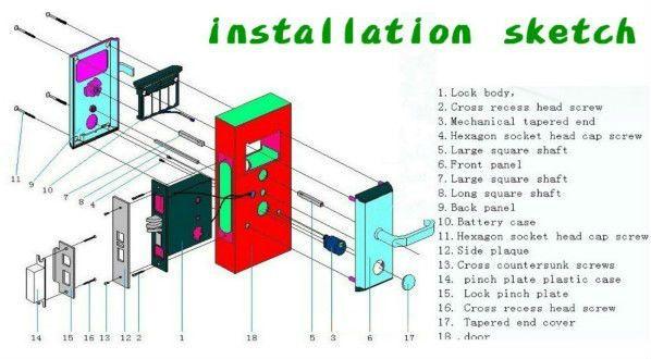 free software hotel lock, electronic digital door lock, intelligent handle door lock CET-80N