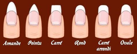Quelle forme donner à mes ongles?   Formation Prothésiste Ongulaire