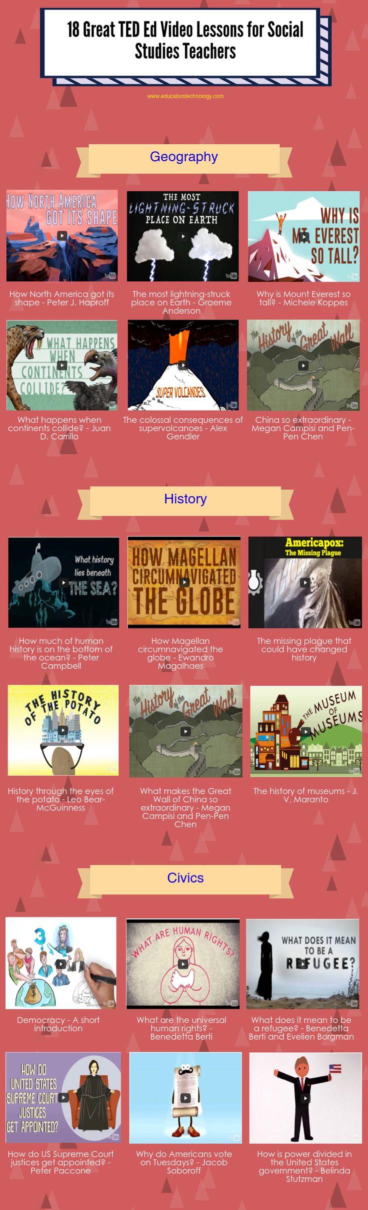 USQuizMainPAge - Historyteacher.net